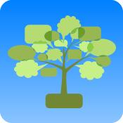 my resource app